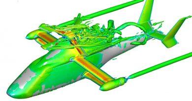 Visualisierung der turbulenten Strukturen in der Umgebung des Rotorkopfs. Bildquelle: TUM
